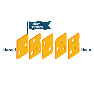Maersk Oil – Critical Barriers